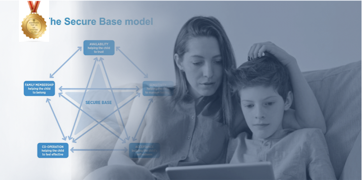 Foster care the secure base model 1